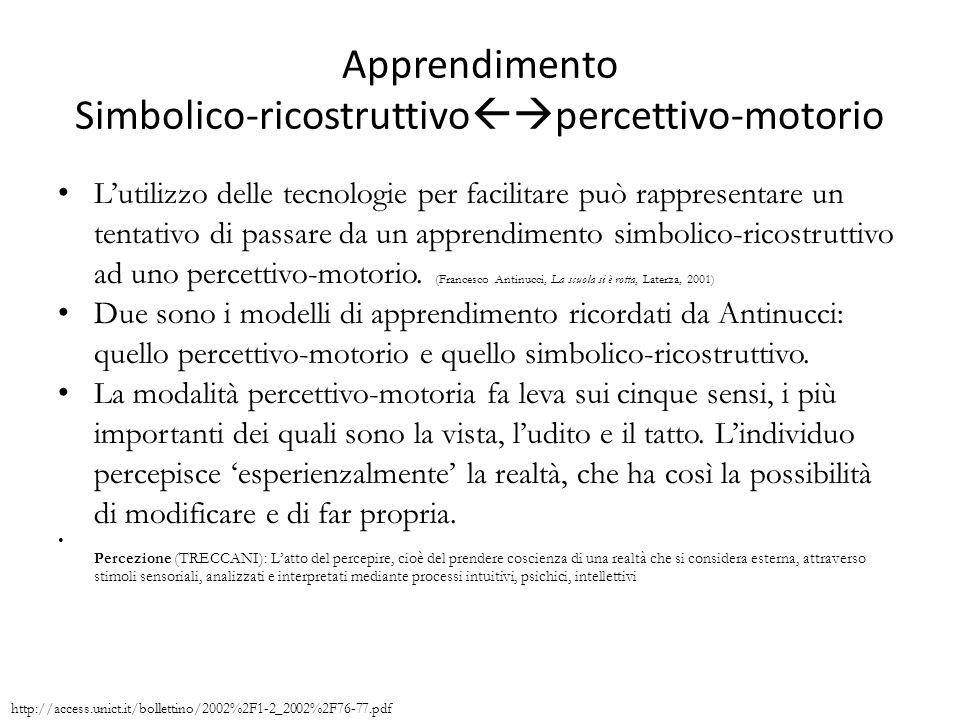 Apprendimento Simbolico-ricostruttivopercettivo-motorio