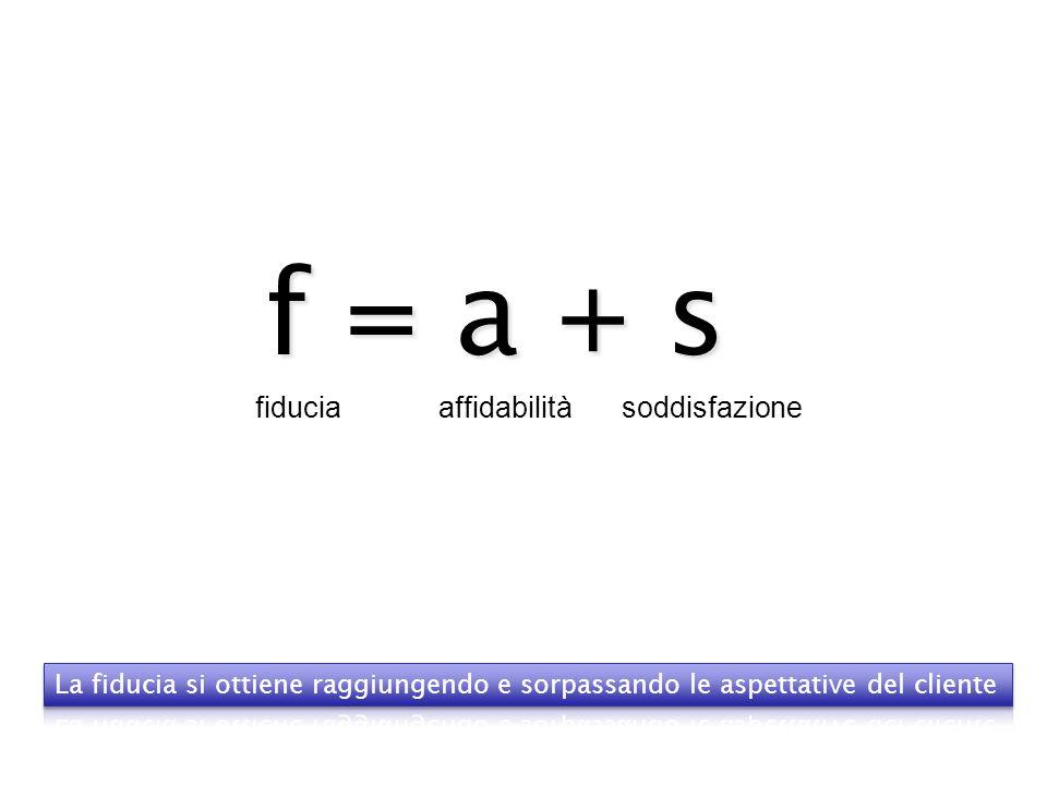 f = a + s fiducia affidabilità soddisfazione