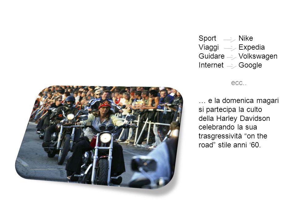 Sport Nike Viaggi Expedia. Guidare Volkswagen. Internet Google. ecc..