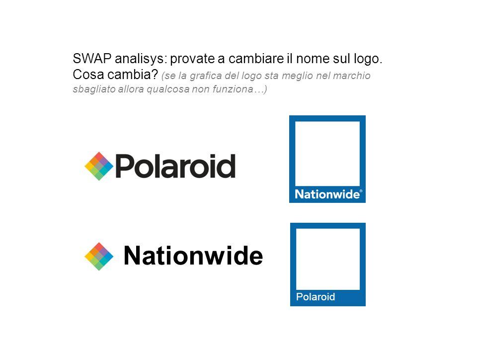 SWAP analisys: provate a cambiare il nome sul logo. Cosa cambia