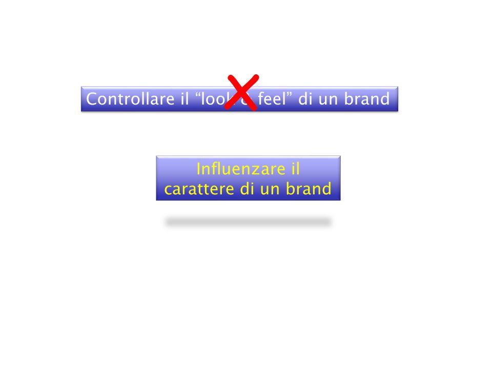 Influenzare il carattere di un brand