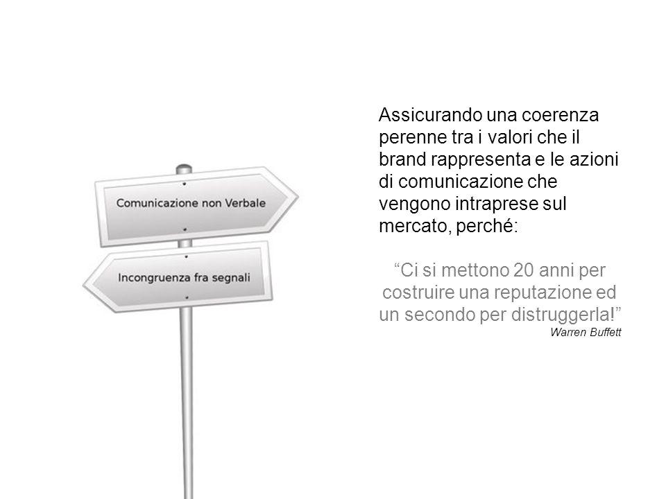 Assicurando una coerenza perenne tra i valori che il brand rappresenta e le azioni di comunicazione che vengono intraprese sul mercato, perché: