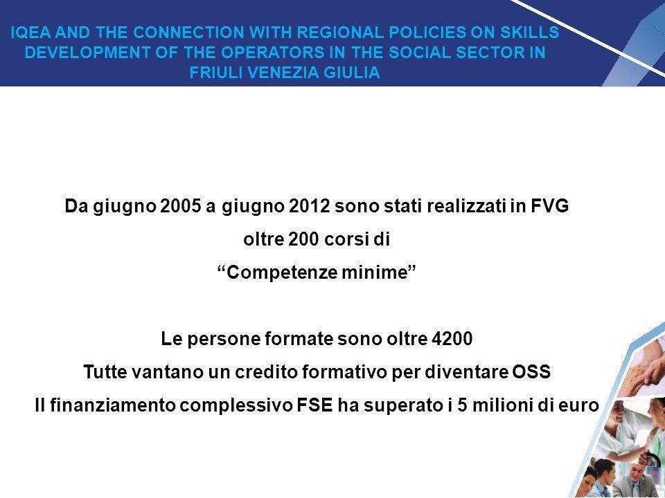 Da giugno 2005 a giugno 2012 sono stati realizzati in FVG