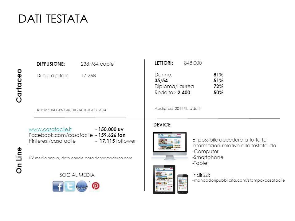 DATI TESTATA Cartaceo On Line LETTORI: 848.000