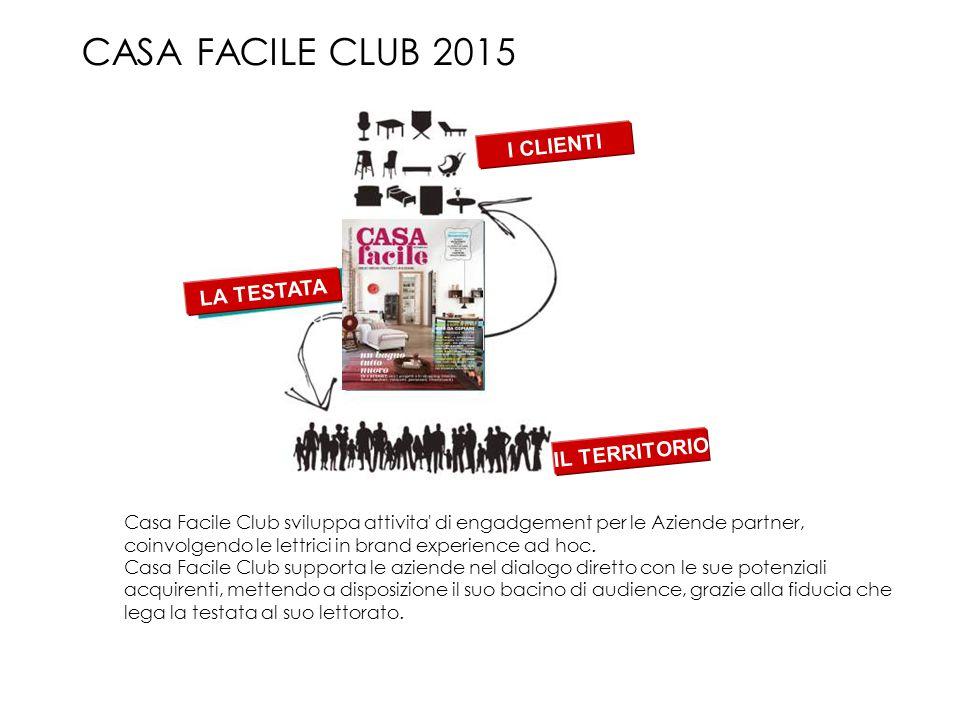CASA FACILE CLUB 2015 I CLIENTI LA TESTATA IL TERRITORIO