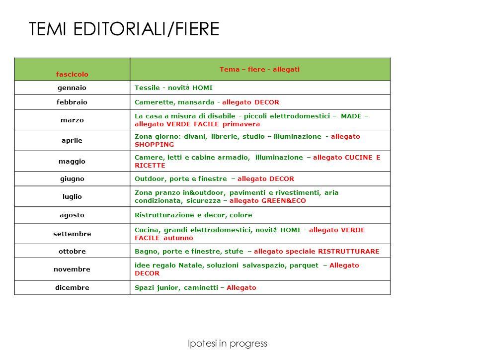 TEMI EDITORIALI/FIERE