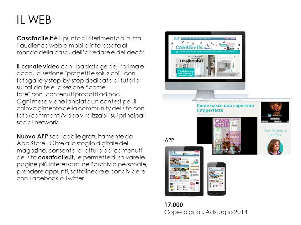 IL WEB
