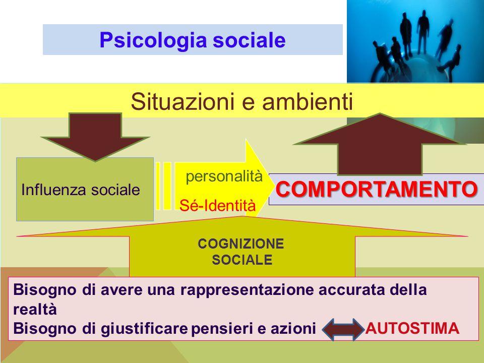Situazioni e ambienti Psicologia sociale COMPORTAMENTO personalità