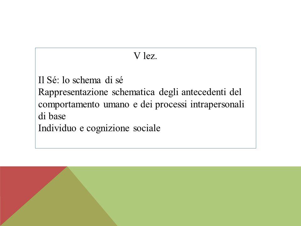 V lez. Il Sé: lo schema di sé. Rappresentazione schematica degli antecedenti del comportamento umano e dei processi intrapersonali di base.