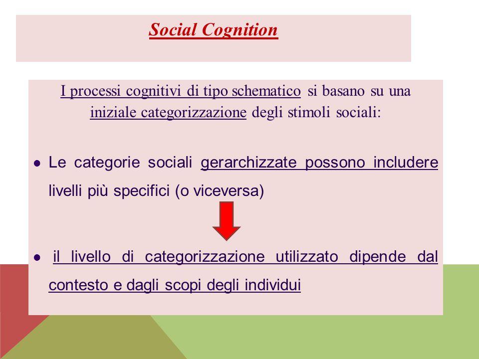 Social Cognition I processi cognitivi di tipo schematico si basano su una. iniziale categorizzazione degli stimoli sociali: