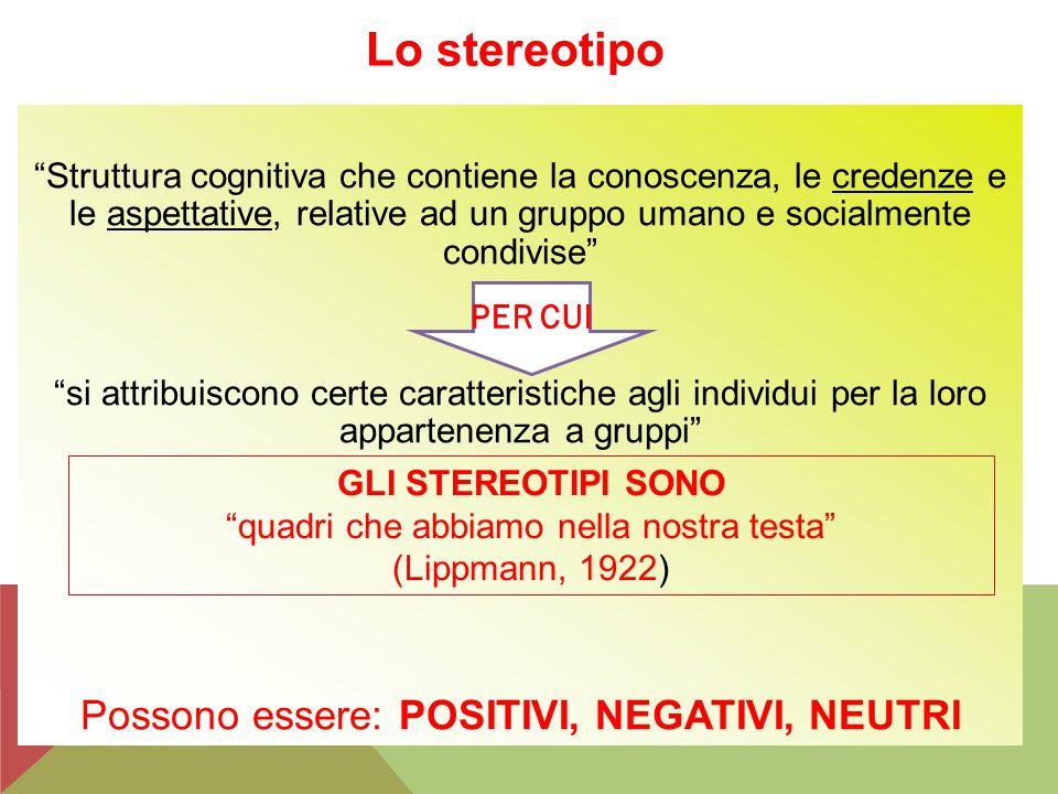 Lo stereotipo Possono essere: POSITIVI, NEGATIVI, NEUTRI