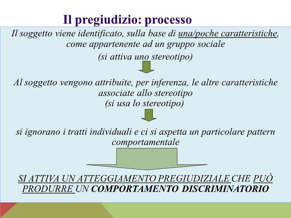 Il pregiudizio: processo