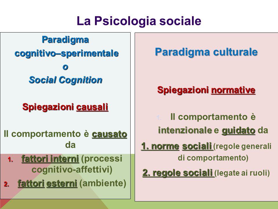 La Psicologia sociale Paradigma culturale Paradigma culturale