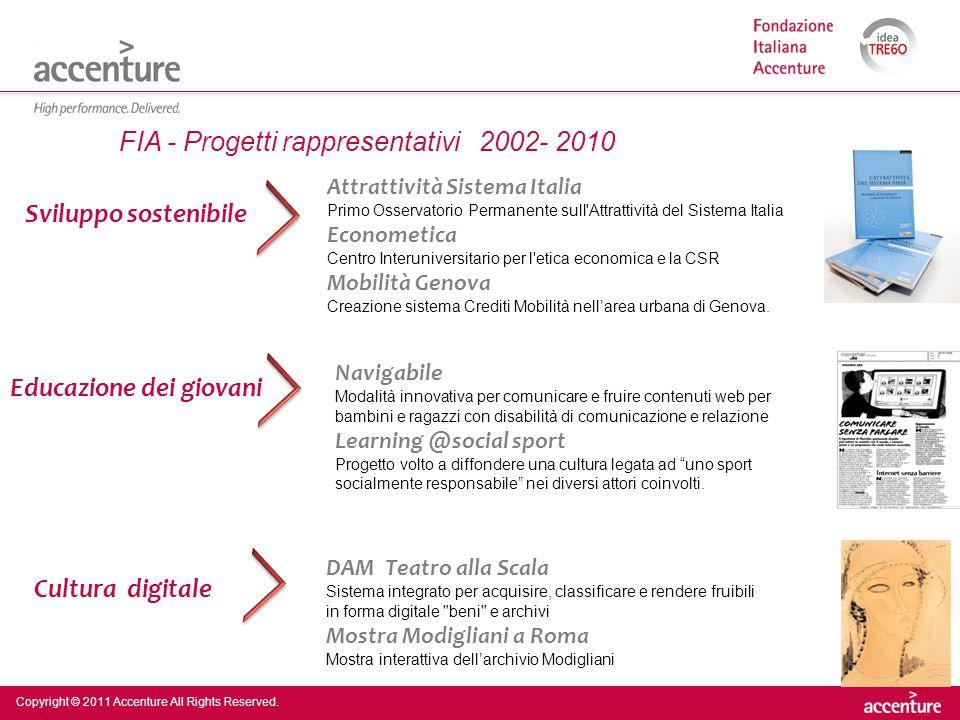 FIA - Progetti rappresentativi 2002- 2010