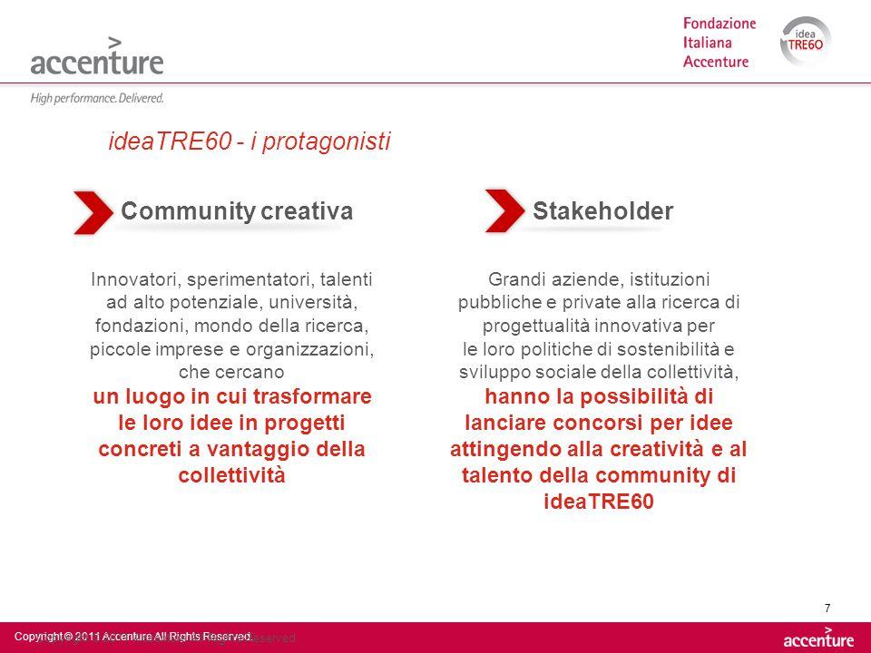 attingendo alla creatività e al talento della community di ideaTRE60