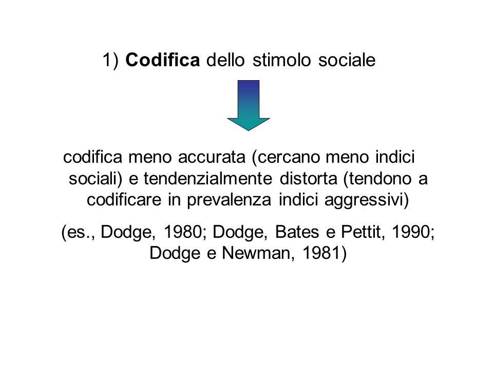 Codifica dello stimolo sociale