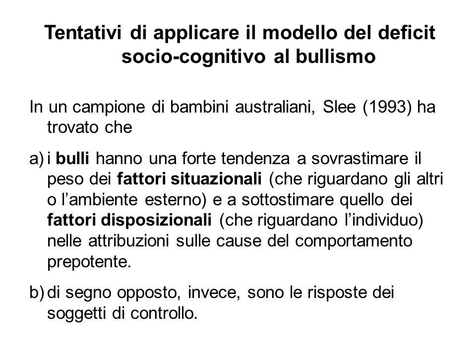 Tentativi di applicare il modello del deficit socio-cognitivo al bullismo