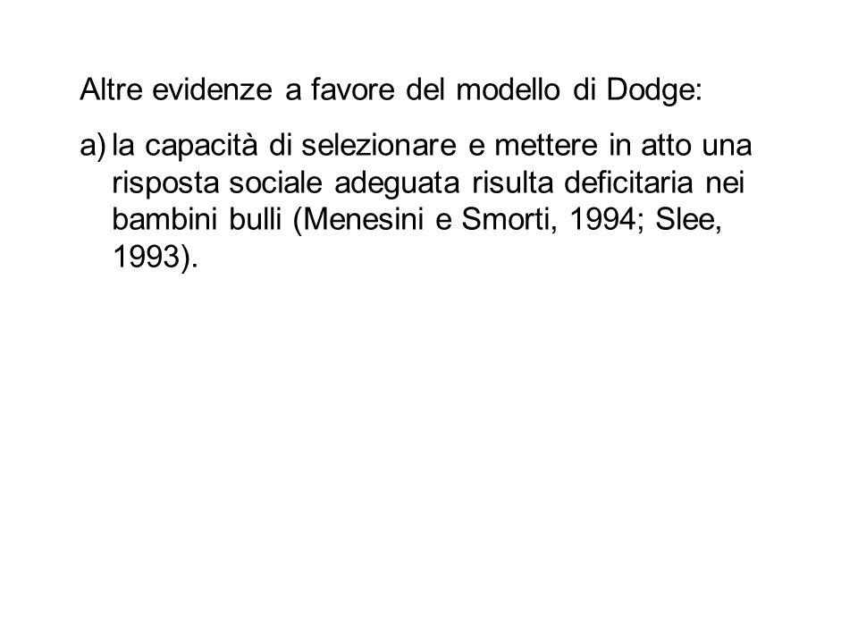 Altre evidenze a favore del modello di Dodge: