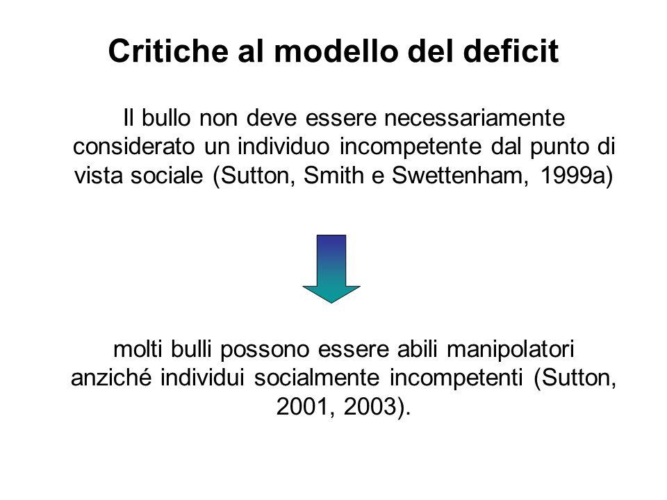 Critiche al modello del deficit