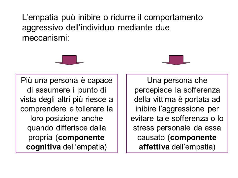 L'empatia può inibire o ridurre il comportamento aggressivo dell'individuo mediante due meccanismi: