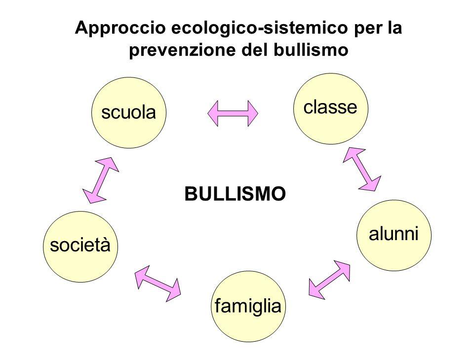 Approccio ecologico-sistemico per la prevenzione del bullismo
