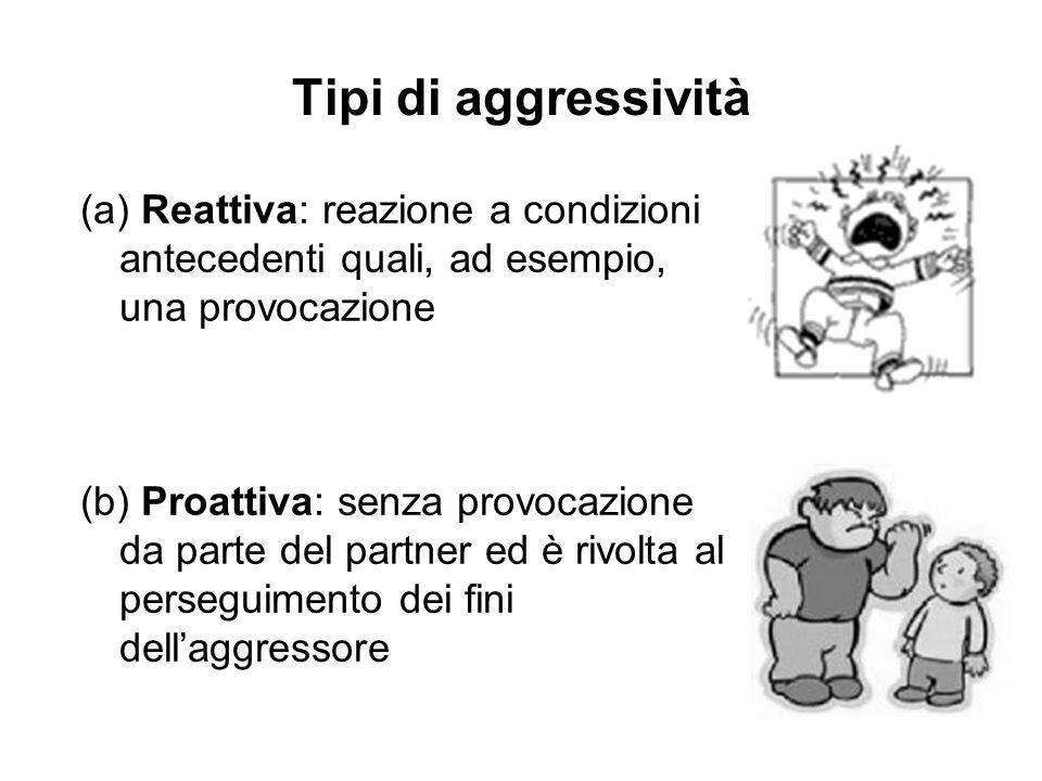 Tipi di aggressività Reattiva: reazione a condizioni antecedenti quali, ad esempio, una provocazione.