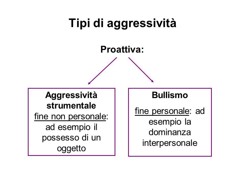 Aggressività strumentale