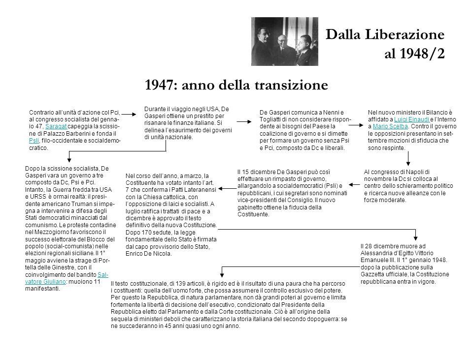1947: anno della transizione