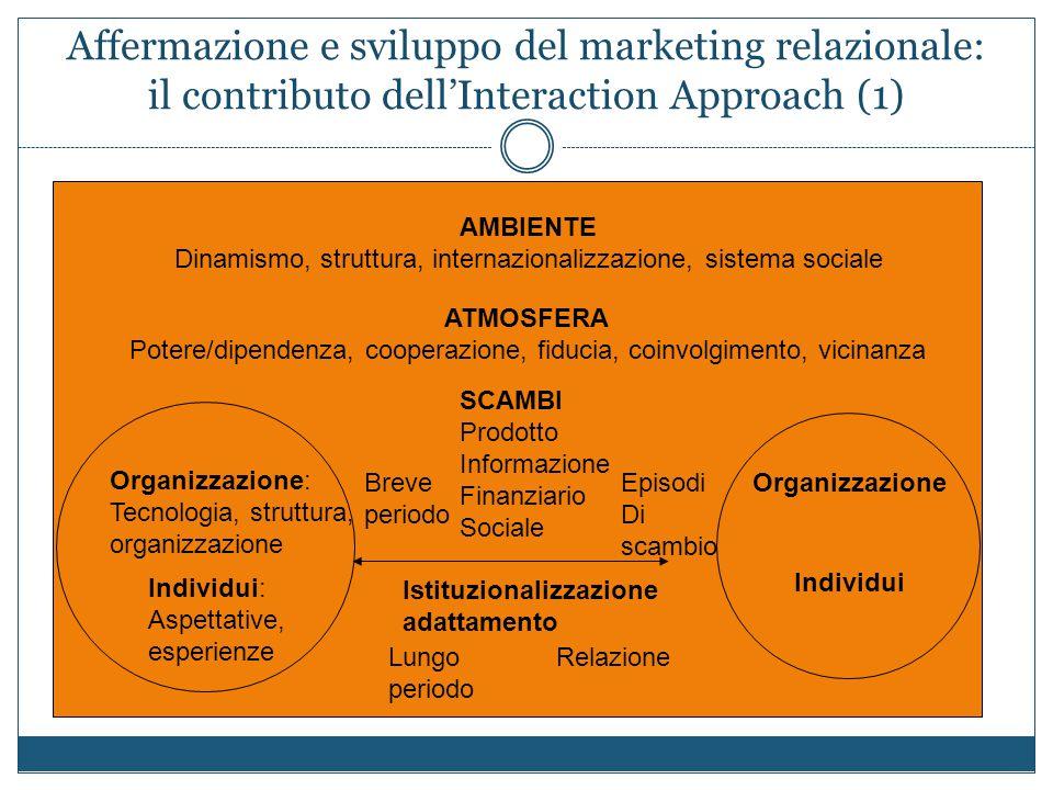 Affermazione e sviluppo del marketing relazionale: il contributo dell'Interaction Approach (1)