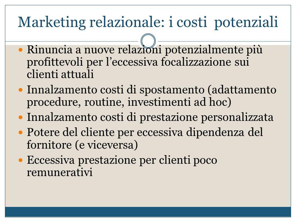 Marketing relazionale: i costi potenziali