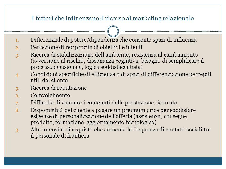 I fattori che influenzano il ricorso al marketing relazionale