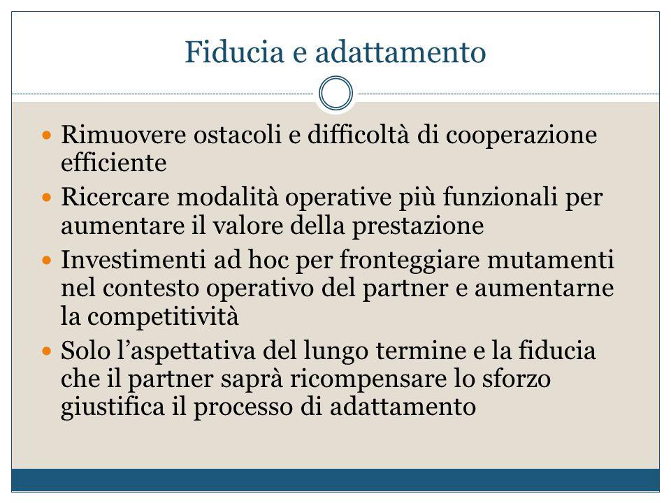 Fiducia e adattamento Rimuovere ostacoli e difficoltà di cooperazione efficiente.