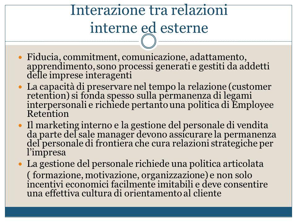 Interazione tra relazioni interne ed esterne