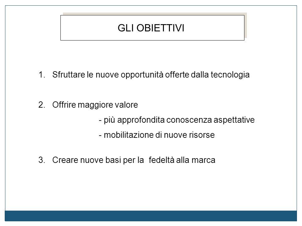 GLI OBIETTIVI 1. Sfruttare le nuove opportunità offerte dalla tecnologia. 2. Offrire maggiore valore.