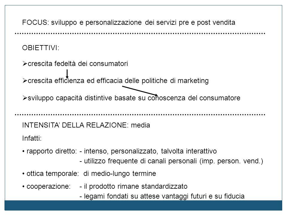 FOCUS: sviluppo e personalizzazione dei servizi pre e post vendita
