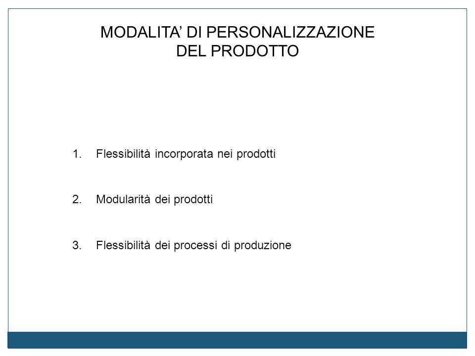 MODALITA' DI PERSONALIZZAZIONE DEL PRODOTTO
