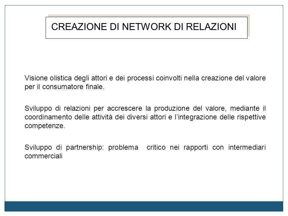CREAZIONE DI NETWORK DI RELAZIONI