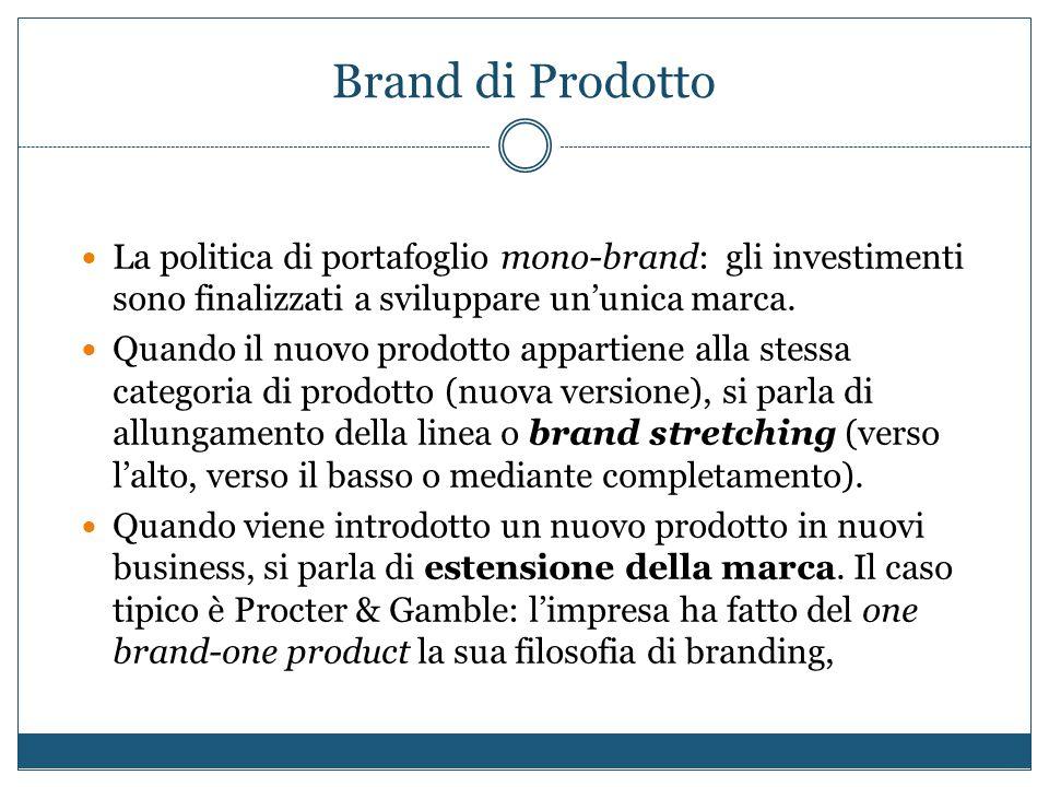 Brand di Prodotto La politica di portafoglio mono-brand: gli investimenti sono finalizzati a sviluppare un'unica marca.