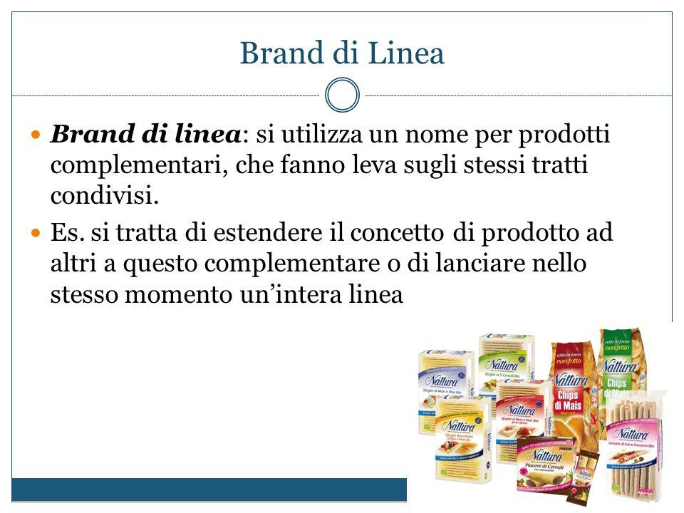 Brand di Linea Brand di linea: si utilizza un nome per prodotti complementari, che fanno leva sugli stessi tratti condivisi.