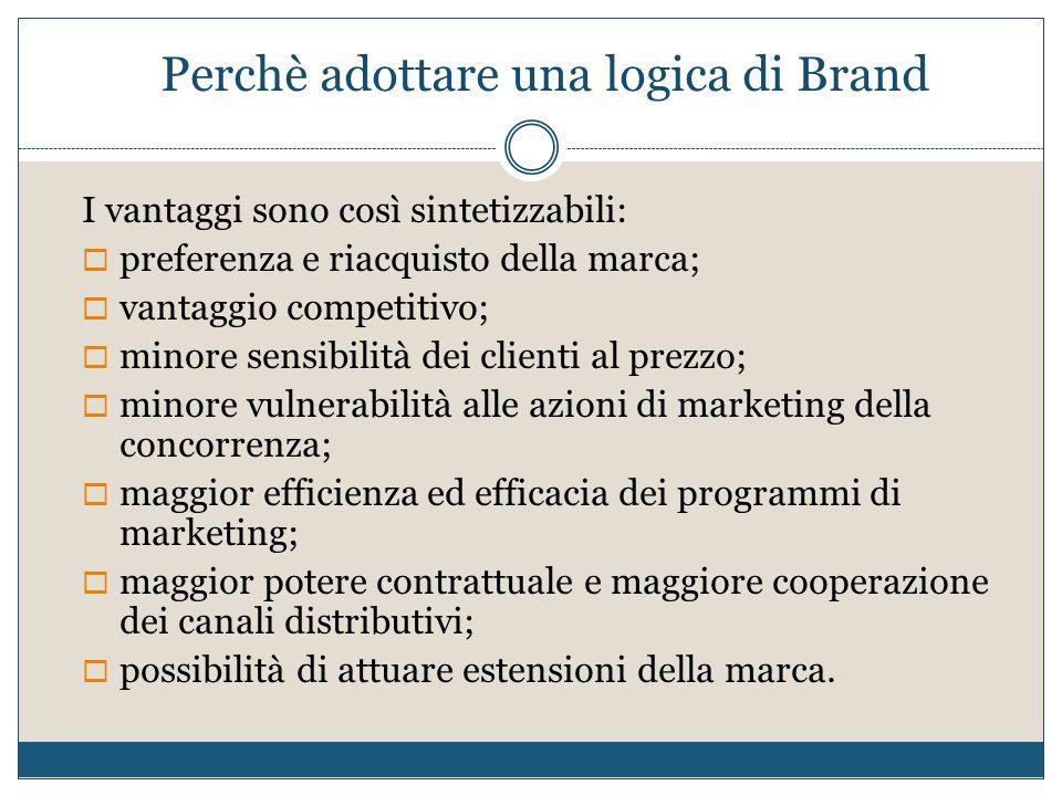 Perchè adottare una logica di Brand