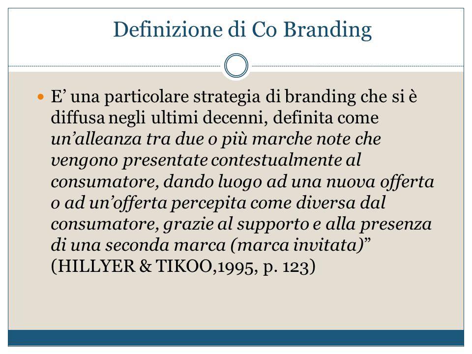 Definizione di Co Branding