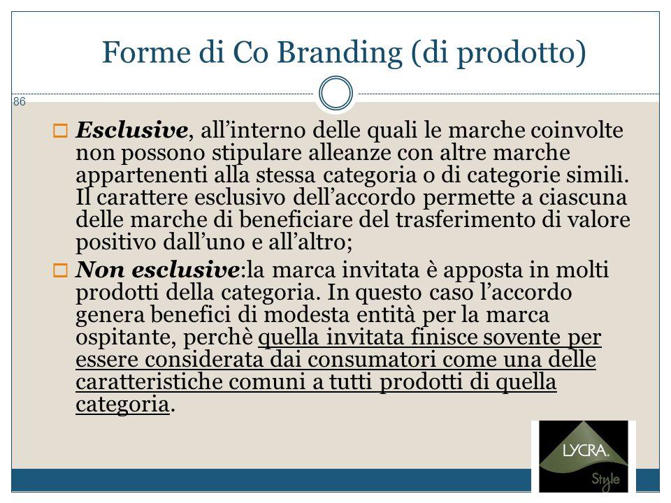 Forme di Co Branding (di prodotto)