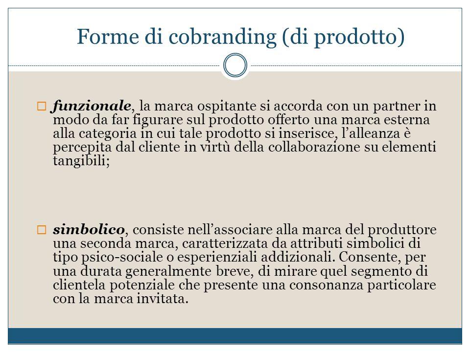 Forme di cobranding (di prodotto)
