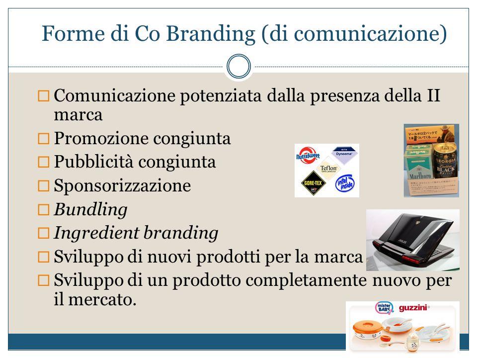 Forme di Co Branding (di comunicazione)
