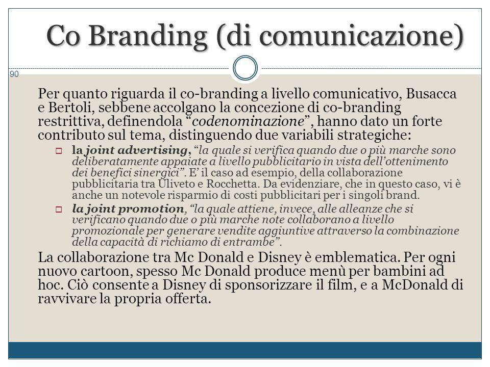 Co Branding (di comunicazione)