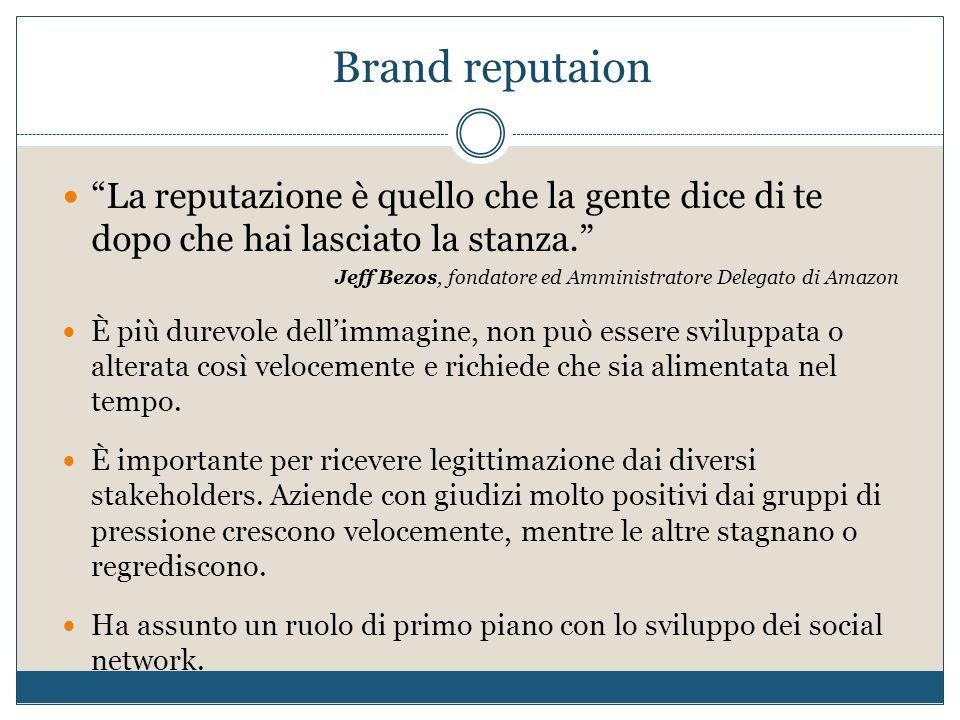 Brand reputaion La reputazione è quello che la gente dice di te dopo che hai lasciato la stanza.