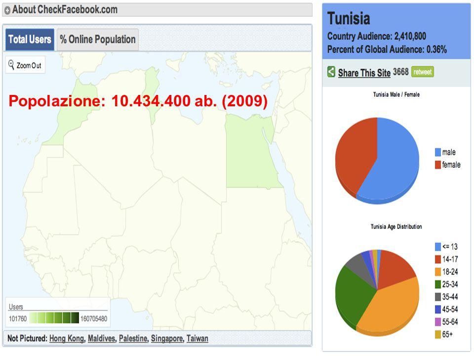 Popolazione: 10.434.400 ab. (2009) l