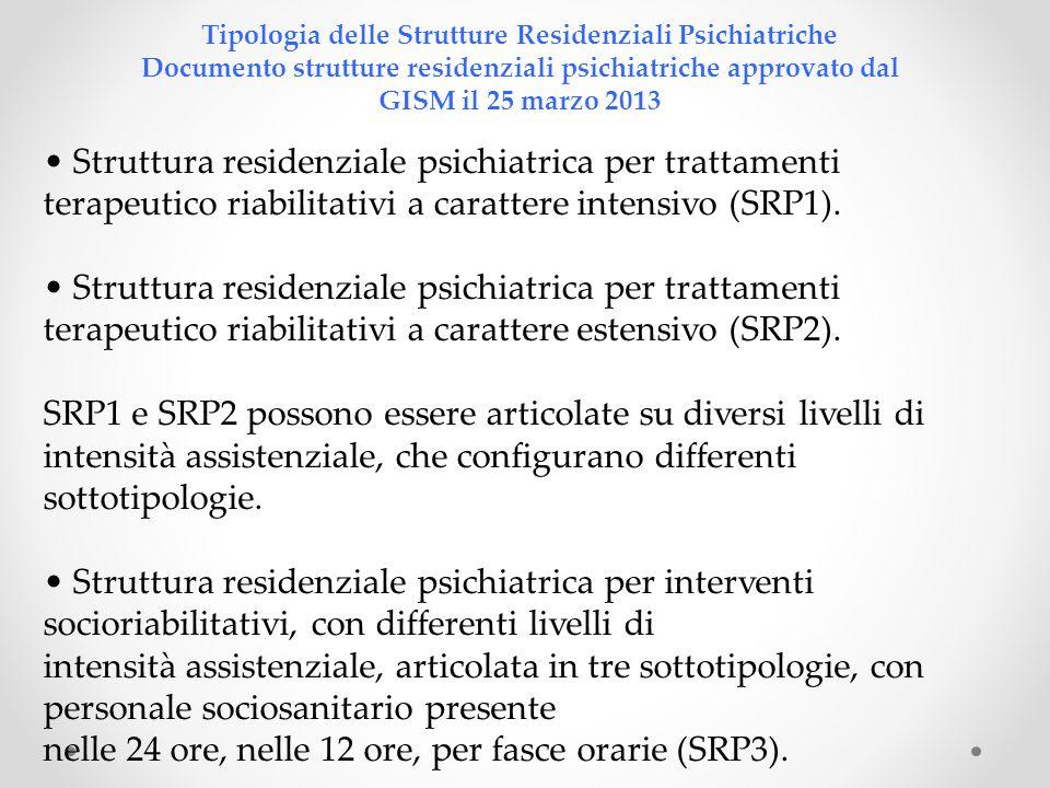Tipologia delle Strutture Residenziali Psichiatriche