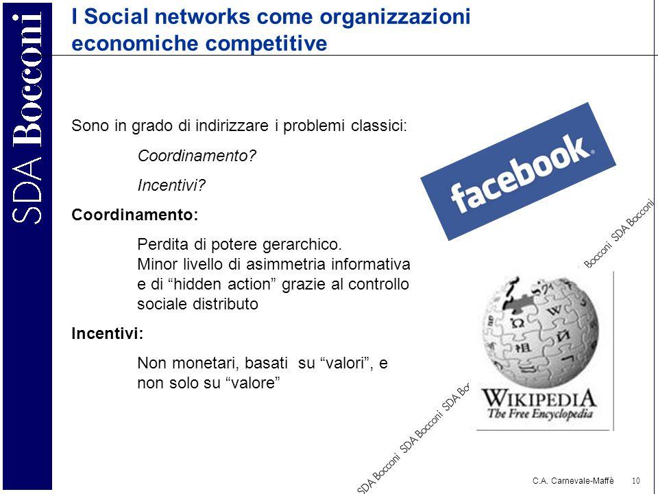 I Social networks come organizzazioni economiche competitive