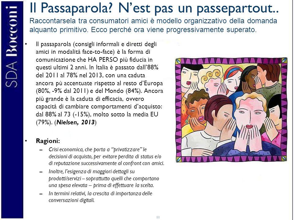 Il Passaparola. N'est pas un passepartout